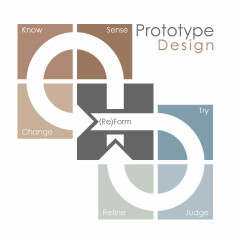Prototype Design visual identity