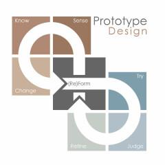 Prototype Design visual identity